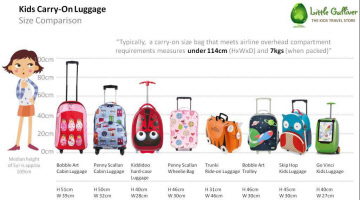 Cheap Kids Rolling Luggage 2017 | Luggage And Suitcases - Part 489